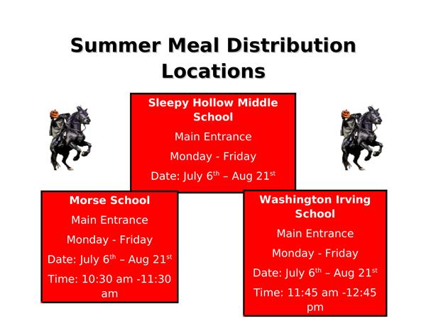 Schedule of meal distribution.